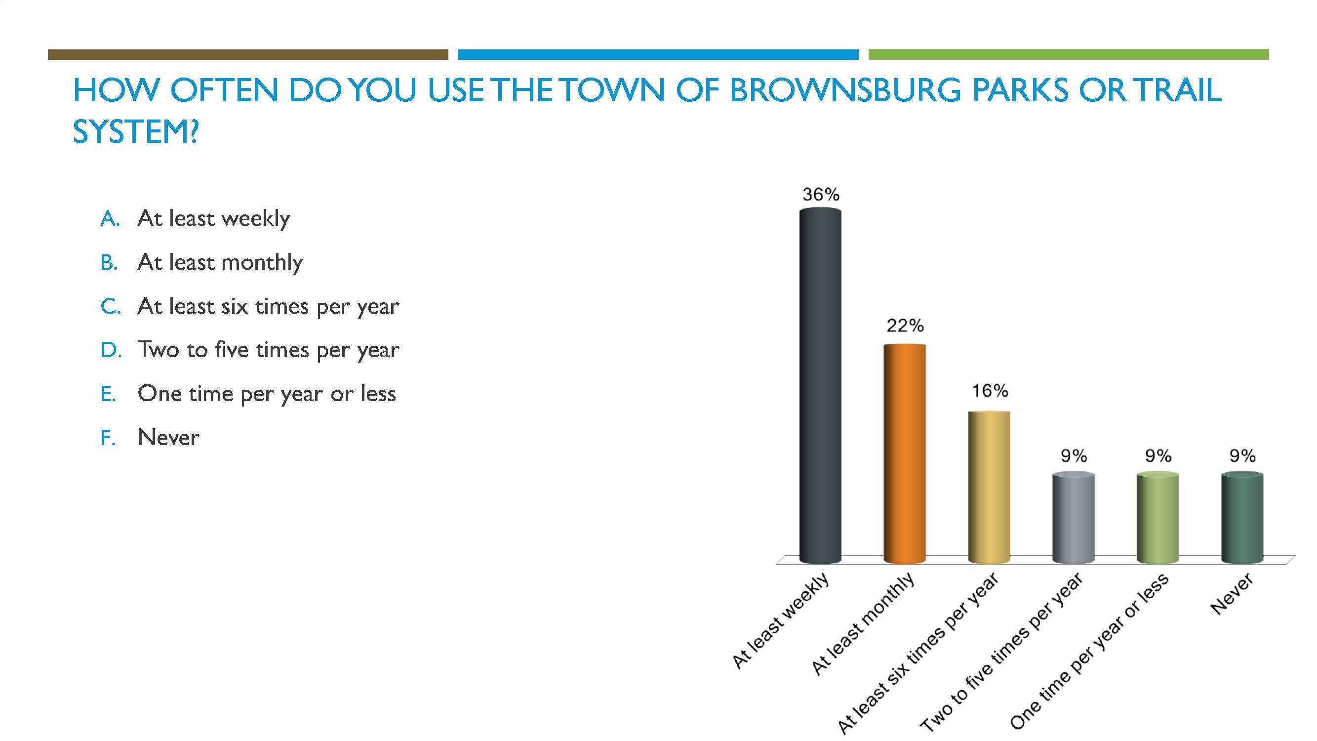Brownsburg Parks Public Forum 2018 10 09_Page_28