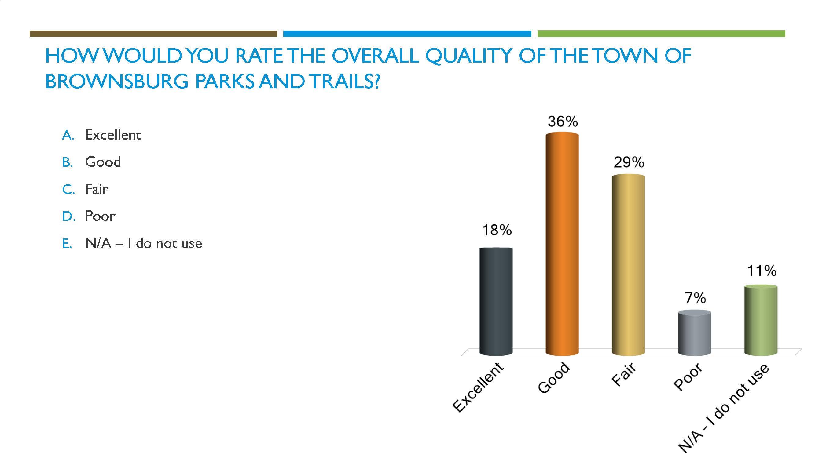 Brownsburg Parks Public Forum 2018 10 09_Page_29